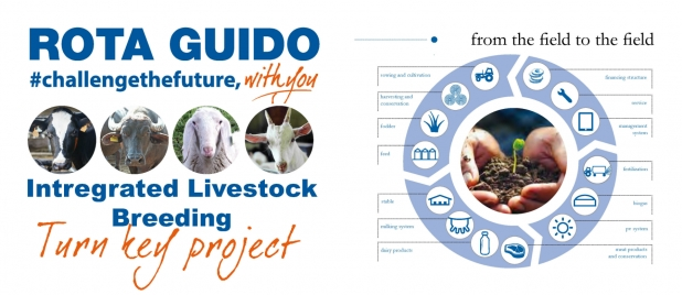 Integrated Livestock Breeding